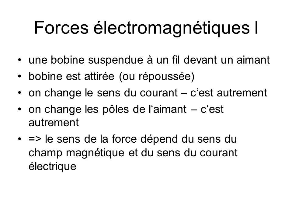 Forces électromagnétiques II un fil rectiligne et un aimant en U force exerce vers lintérieur ou vers lextérieur on change le sens du courant – cest autrement on change les pôles de laimant – cest autrement => le sens de la force dépend du sens du champ magnétique et du sens du courant électrique règle de la main gauche ou de trois doigts de la main droiterègle de la main gauche trois doigts de la main droite valeur: F = Bilsin