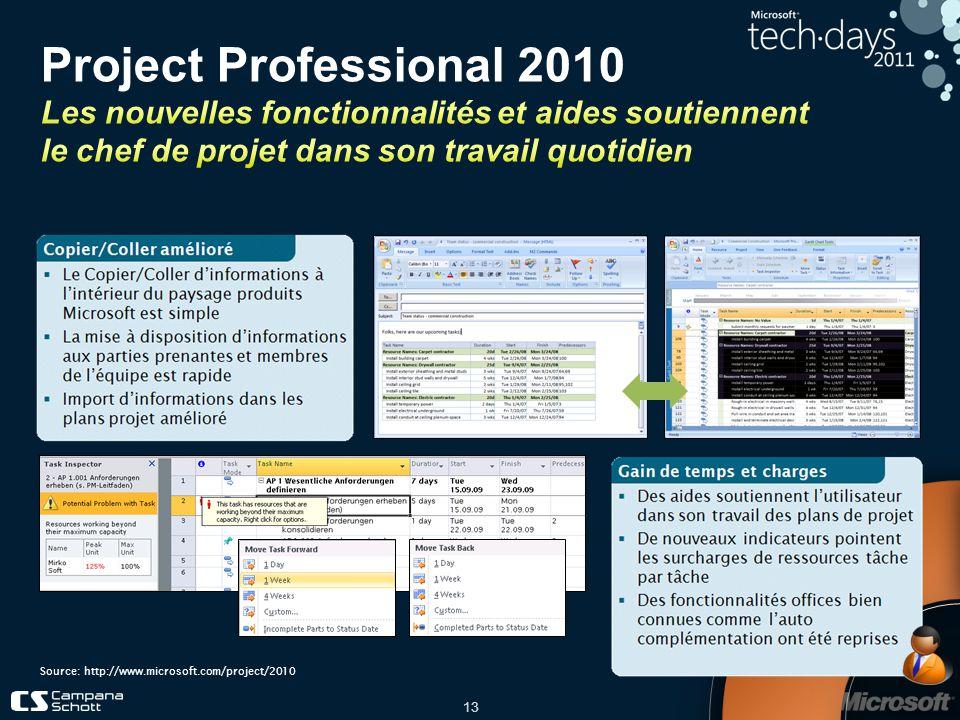 13 Source: http://www.microsoft.com/project/2010