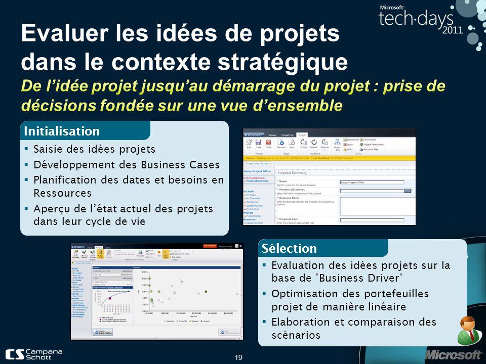 19 Saisie des idées projets Développement des Business Cases Planification des dates et besoins en Ressources Aperçu de létat actuel des projets dans