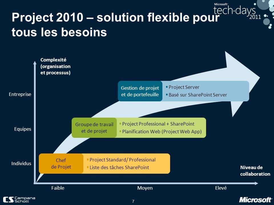 7 Project 2010 – solution flexible pour tous les besoins Complexité (organisation et processus) Niveau de collaboration Individus Project Standard/ Pr