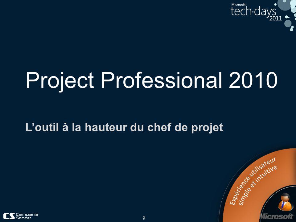 10 Project dans Office 2010 1.Nouveau ruban Office 2.Chronologie 3.Tâche Manuelle 4.Import/Export avec Excel 5.Tâches inactives