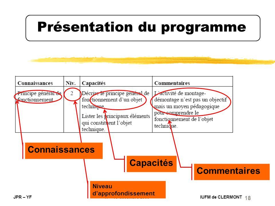 18 Présentation du programme JPR – YF 17 – 18 décembre 2008 IUFM de CLERMONT Capacités Commentaires Niveau dapprofondissement Connaissances