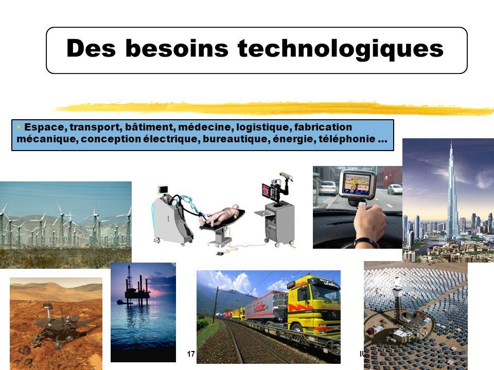 3 Des besoins technologiques JPR – YF 17 – 18 décembre 2008 IUFM de CLERMONT Espace, transport, bâtiment, médecine, logistique, fabrication mécanique,