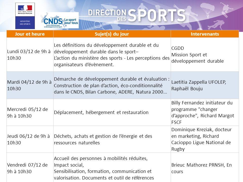 Jour et heureSujet(s) du jourIntervenants Lundi 03/12 de 9h à 10h30 Les définitions du développement durable et du développement durable dans le sport– Laction du ministère des sports - Les perceptions des organisateurs dévènement.
