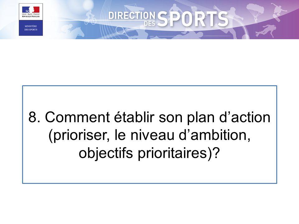 8. Comment établir son plan daction (prioriser, le niveau dambition, objectifs prioritaires)?