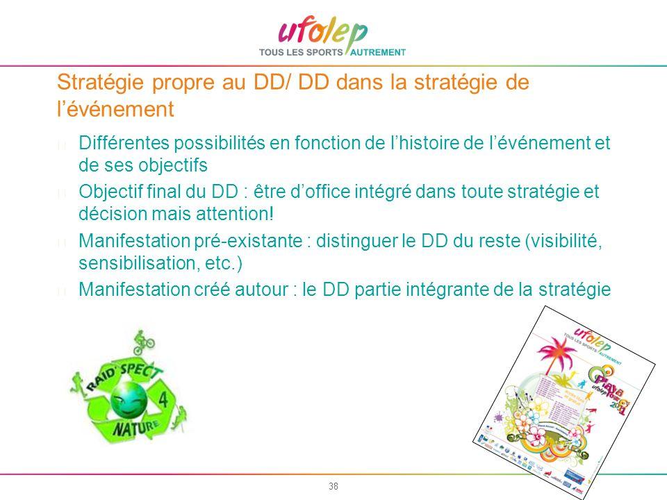 38 Stratégie propre au DD/ DD dans la stratégie de lévénement Différentes possibilités en fonction de lhistoire de lévénement et de ses objectifs Objectif final du DD : être doffice intégré dans toute stratégie et décision mais attention.