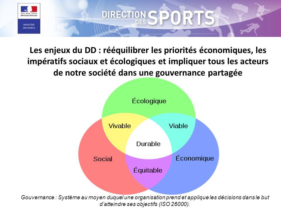 Les enjeux du DD : rééquilibrer les priorités économiques, les impératifs sociaux et écologiques et impliquer tous les acteurs de notre société dans une gouvernance partagée Gouvernance : Système au moyen duquel une organisation prend et applique les décisions dans le but datteindre ses objectifs (ISO 26000).