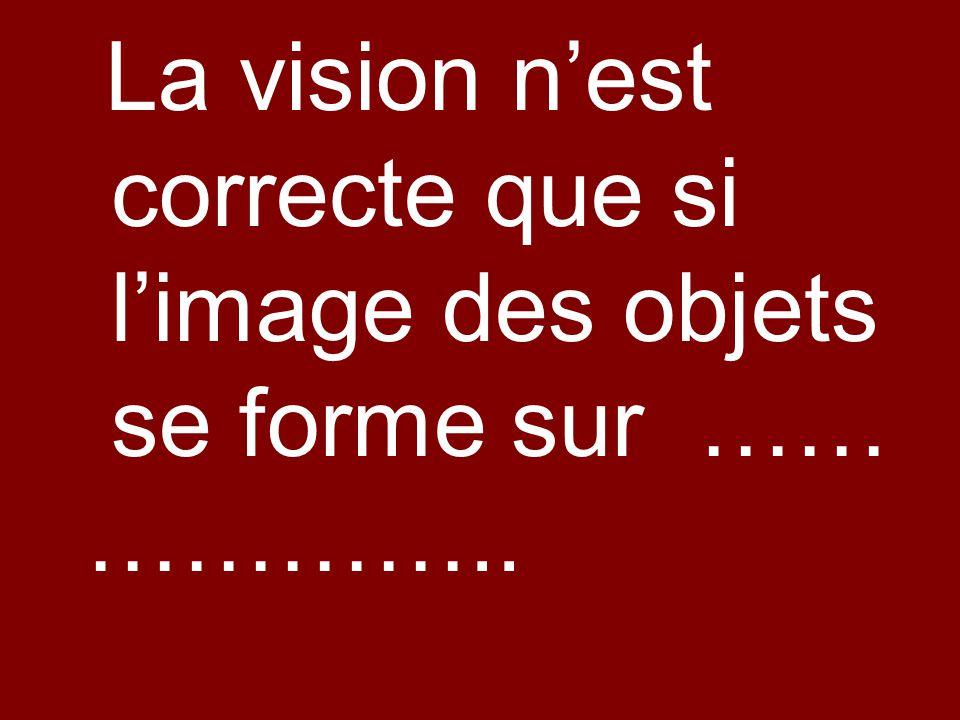 La vision nest correcte que si limage des objets se forme sur …… …………..