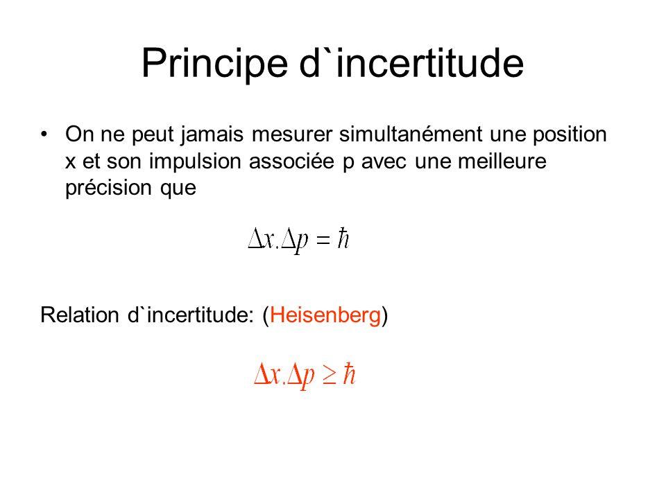 Principe d`incertitude On ne peut jamais mesurer simultanément une position x et son impulsion associée p avec une meilleure précision que Relation d`