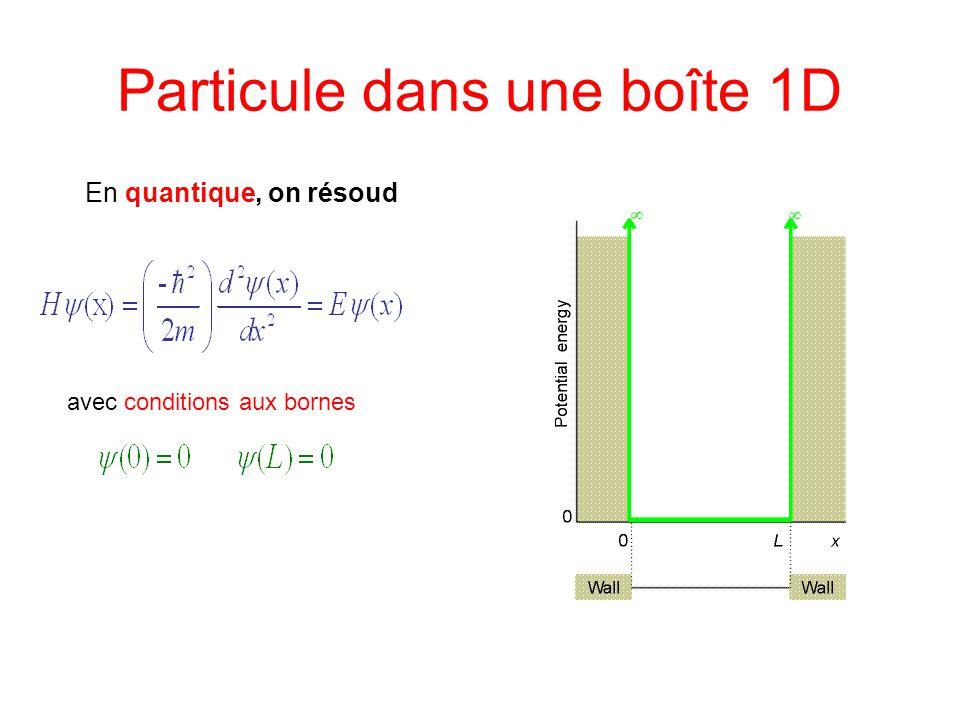 Particule dans une boîte 1D En quantique, on résoud avec conditions aux bornes