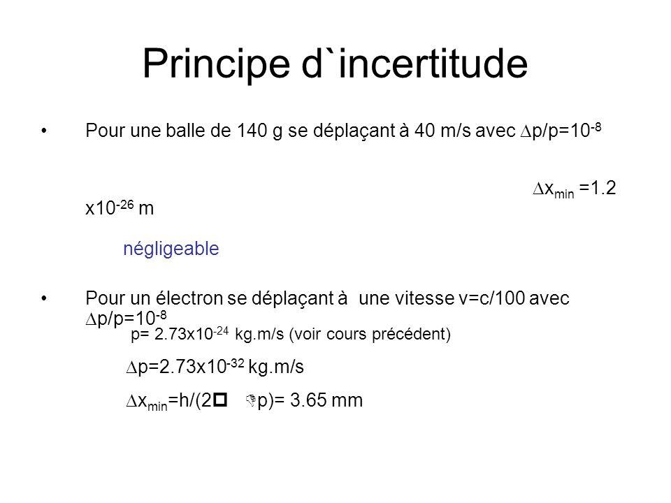 Principe d`incertitude Pour une balle de 140 g se déplaçant à 40 m/s avec p/p=10 -8 x min =1.2 x10 -26 m négligeable Pour un électron se déplaçant à u