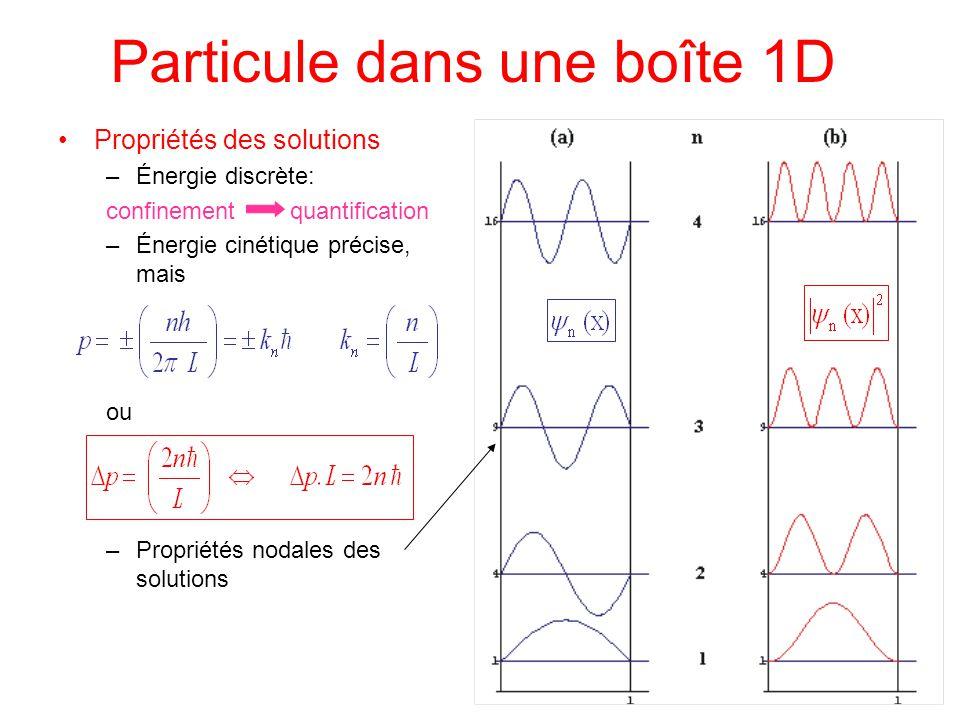 Propriétés des solutions –Énergie discrète: confinement quantification –Énergie cinétique précise, mais ou –Propriétés nodales des solutions Particule
