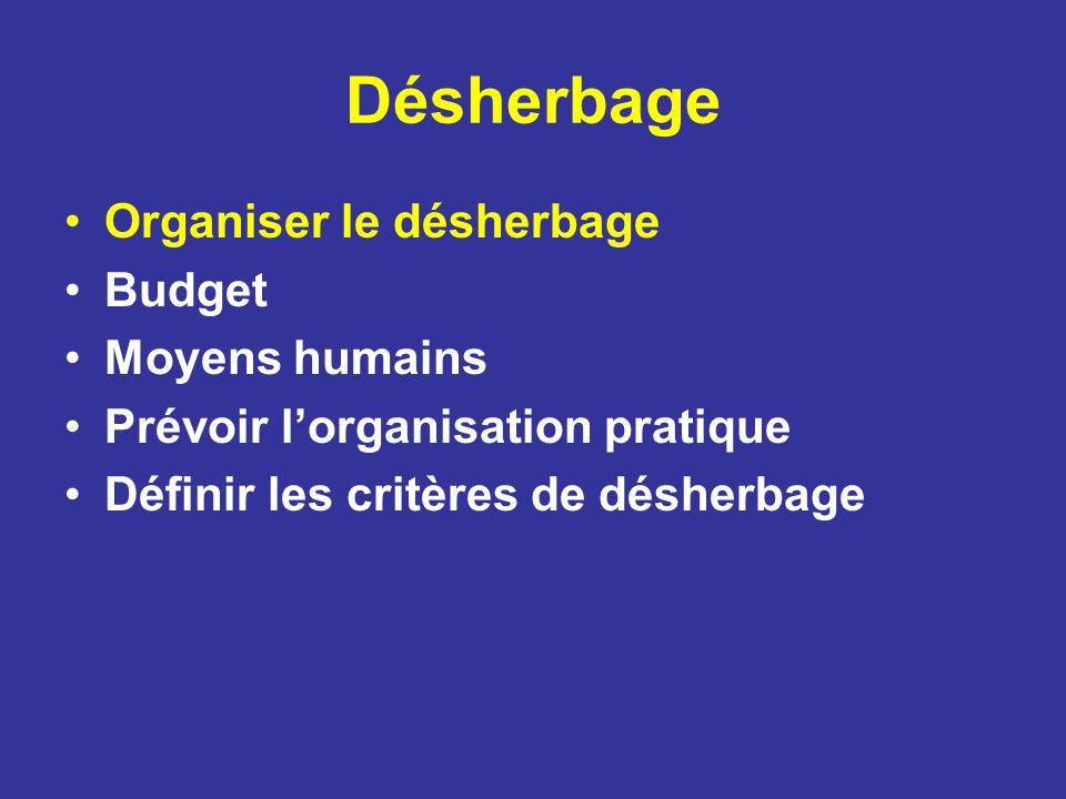 Désherbage Organiser le désherbage Budget Moyens humains Prévoir lorganisation pratique Définir les critères de désherbage