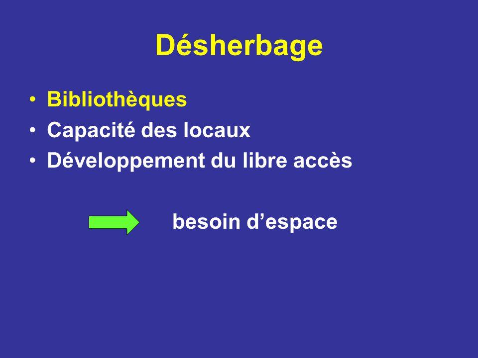 Désherbage Bibliothèques Capacité des locaux Développement du libre accès besoin despace