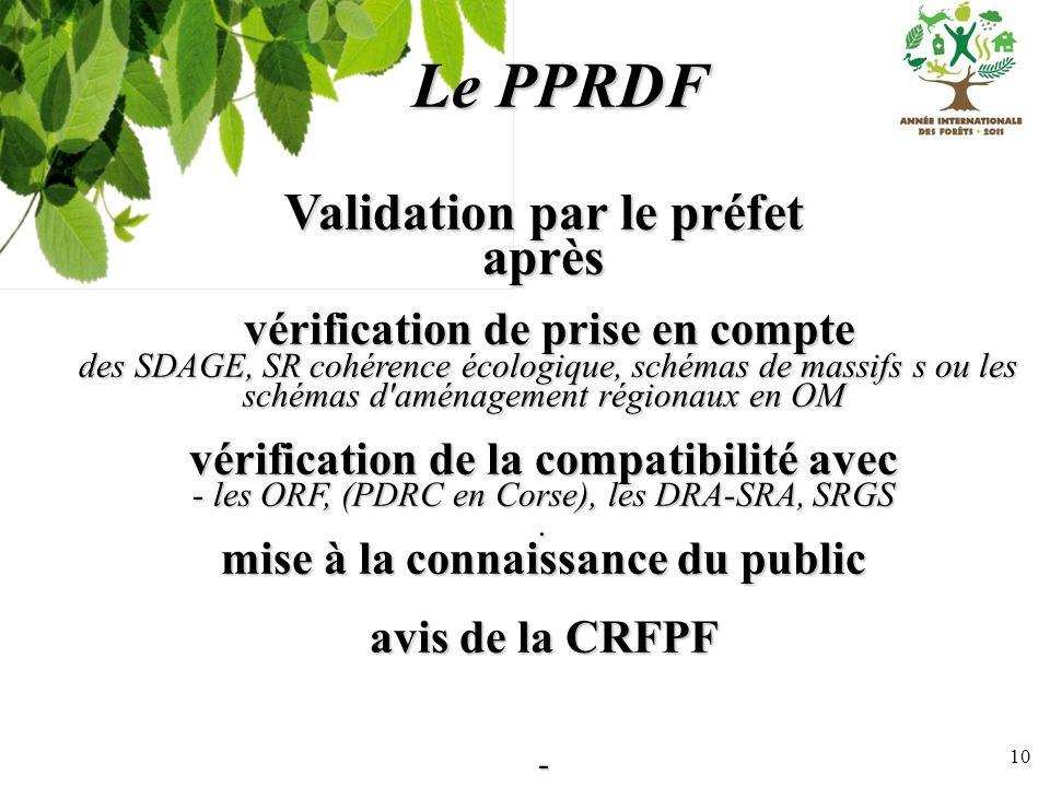 10 Le PPRDF Validation par le préfet après vérification de prise en compte vérification de prise en compte des SDAGE, SR cohérence écologique, schémas