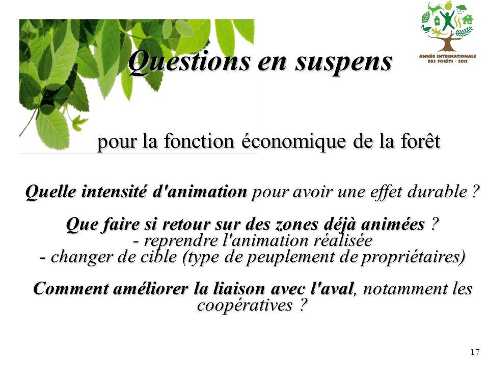 17 Questions en suspens pour la fonction économique de la forêt pour la fonction économique de la forêt Quelle intensité d'animation pour avoir une ef
