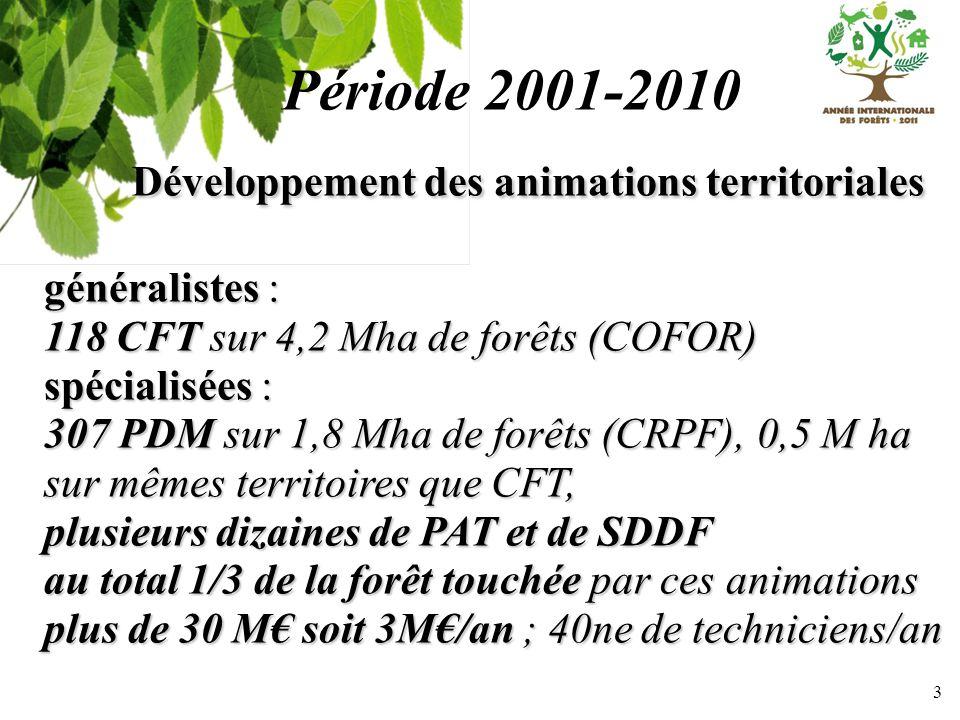 3 Période 2001-2010 Développement des animations territoriales Développement des animations territoriales généralistes : 118 CFT sur 4,2 Mha de forêts