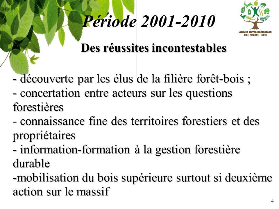 4 Période 2001-2010 Des réussites incontestables Des réussites incontestables - découverte par les élus de la filière forêt-bois ; - concertation entr
