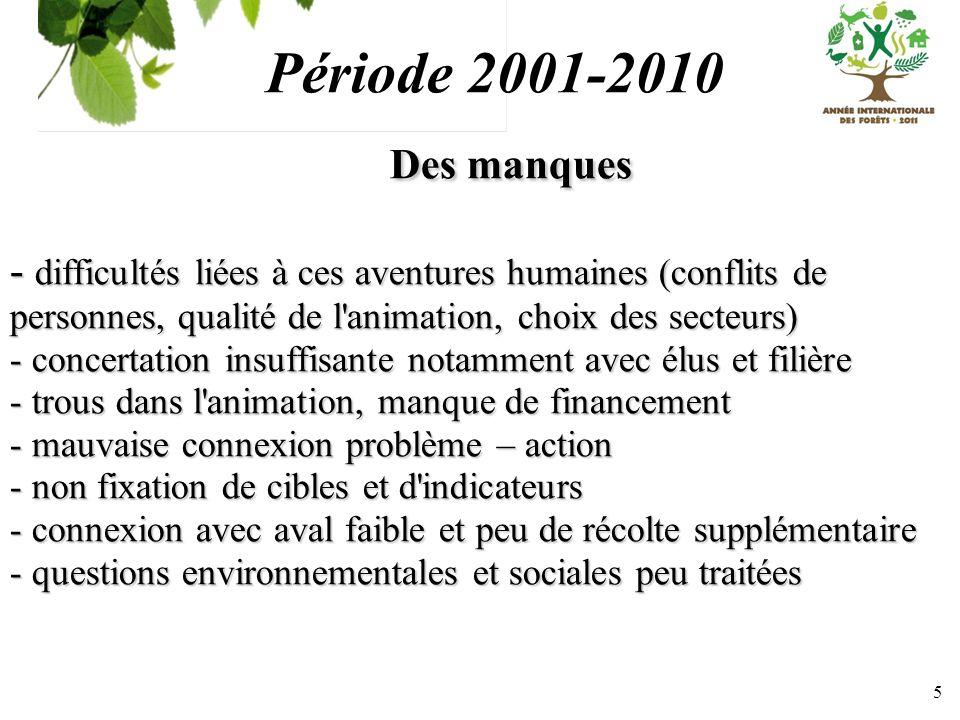 5 Période 2001-2010 Des manques Des manques - difficultés liées à ces aventures humaines (conflits de personnes, qualité de l'animation, choix des sec