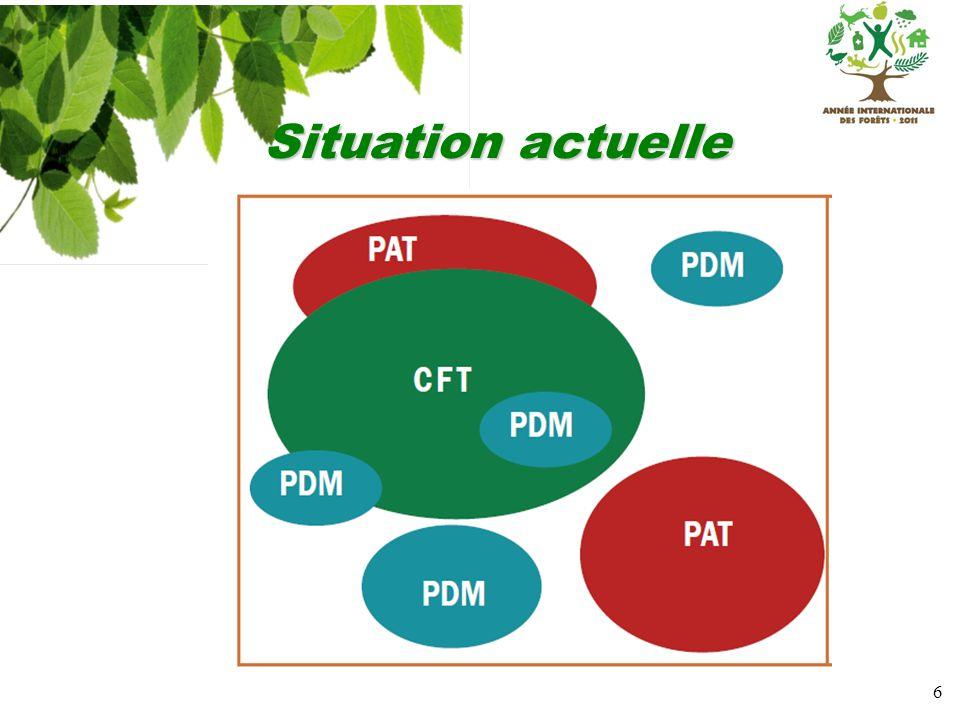 7 Loi de modernisation de l agriculture et de la pêche du 27 juillet 2010 (article 64) création création Plan pluriannuel régional de développement forestier et Stratégie locale de développement forestier