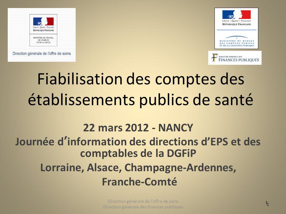 1 22 mars 2012 - NANCY Journée dinformation des directions dEPS et des comptables de la DGFiP Lorraine, Alsace, Champagne-Ardennes, Franche-Comté Fiab