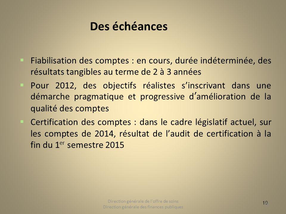 10 Des échéances Fiabilisation des comptes : en cours, durée indéterminée, des résultats tangibles au terme de 2 à 3 années Pour 2012, des objectifs r