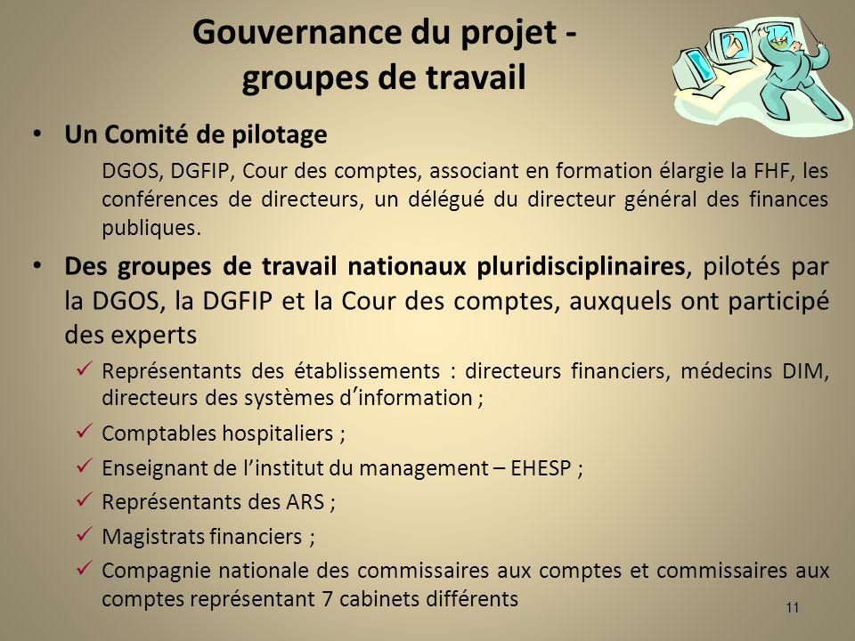 11 Gouvernance du projet - groupes de travail Un Comité de pilotage DGOS, DGFIP, Cour des comptes, associant en formation élargie la FHF, les conféren