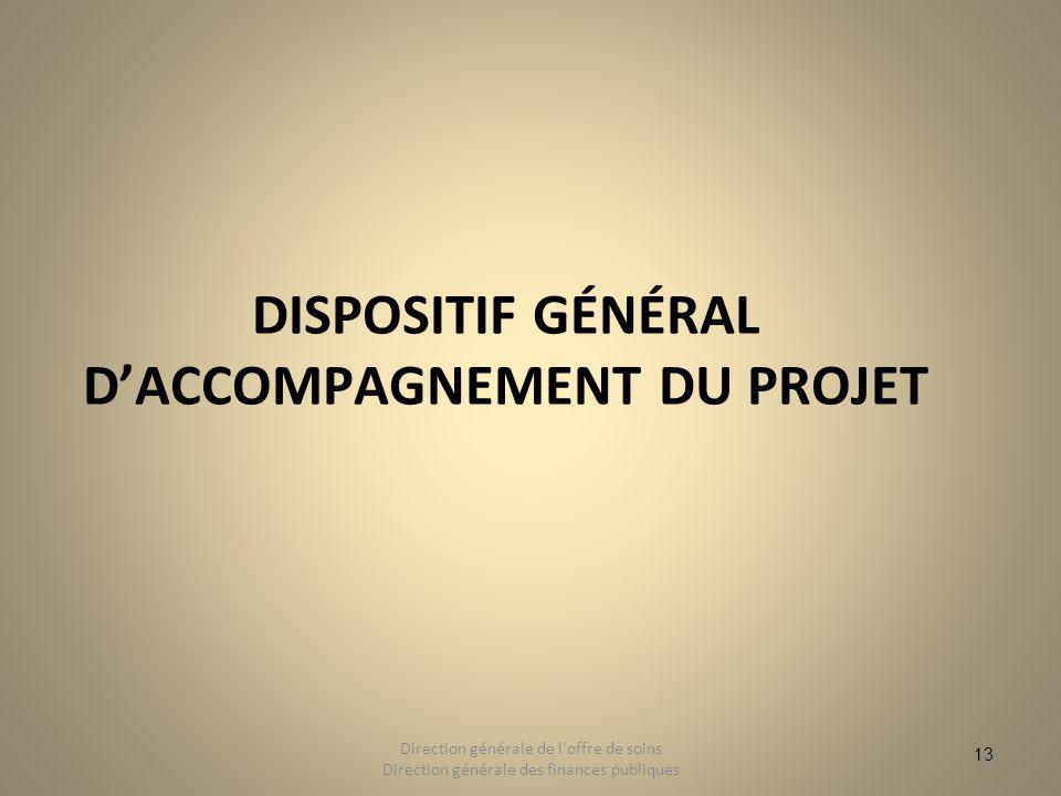 13 DISPOSITIF GÉNÉRAL DACCOMPAGNEMENT DU PROJET 13 Direction générale de l'offre de soins Direction générale des finances publiques