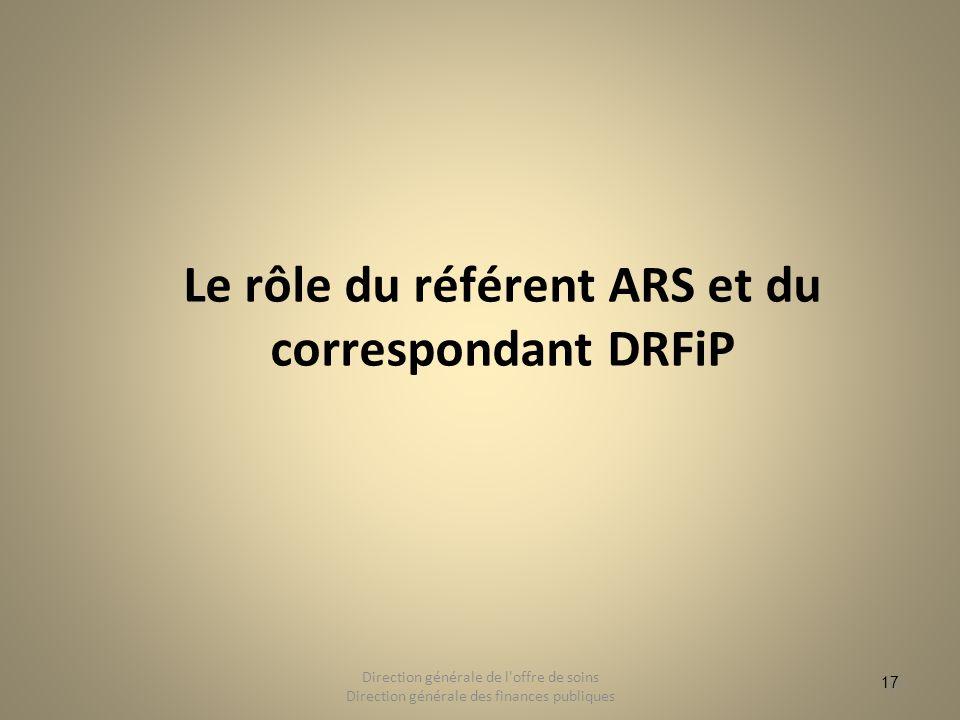 17 Le rôle du référent ARS et du correspondant DRFiP 17 Direction générale de l'offre de soins Direction générale des finances publiques