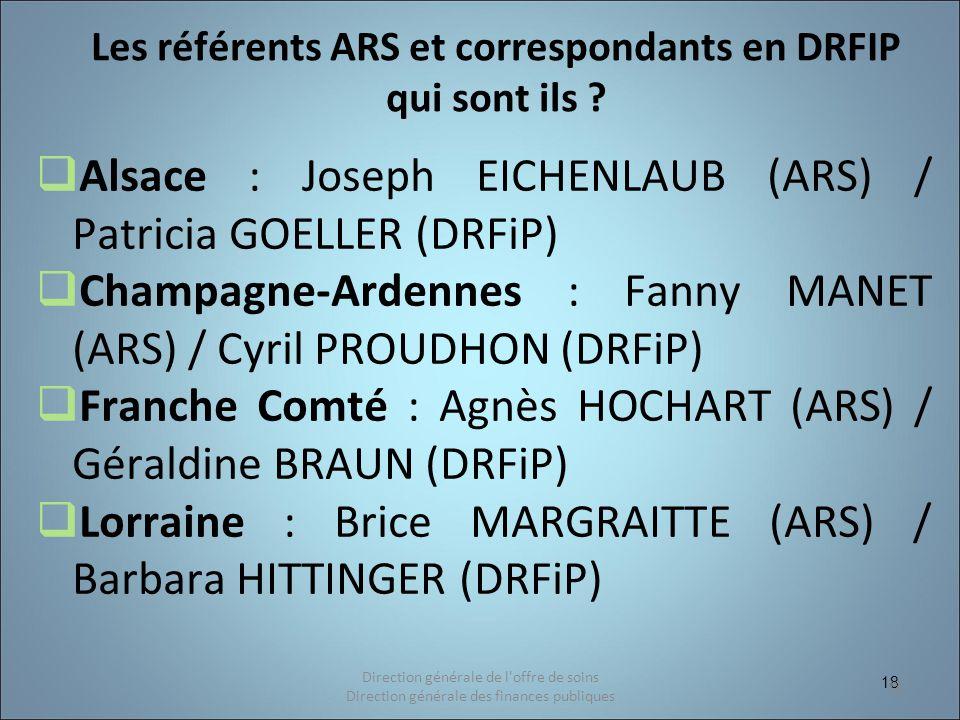 18 Alsace : Joseph EICHENLAUB (ARS) / Patricia GOELLER (DRFiP) Champagne-Ardennes : Fanny MANET (ARS) / Cyril PROUDHON (DRFiP) Franche Comté : Agnès H