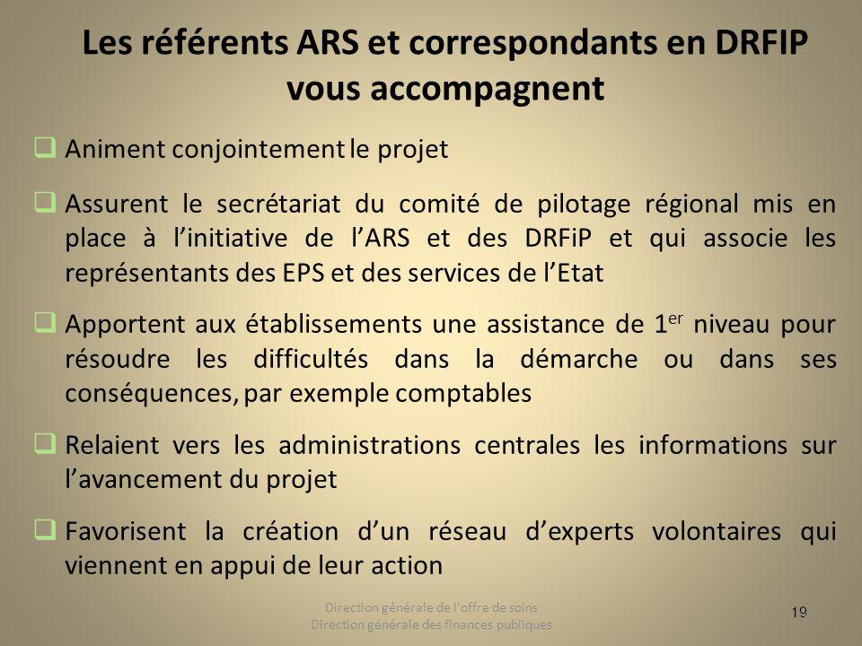 19 Animent conjointement le projet Assurent le secrétariat du comité de pilotage régional mis en place à linitiative de lARS et des DRFiP et qui assoc