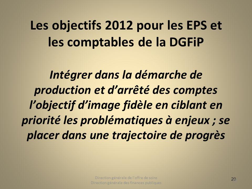 20 Les objectifs 2012 pour les EPS et les comptables de la DGFiP Intégrer dans la démarche de production et darrêté des comptes lobjectif dimage fidèl