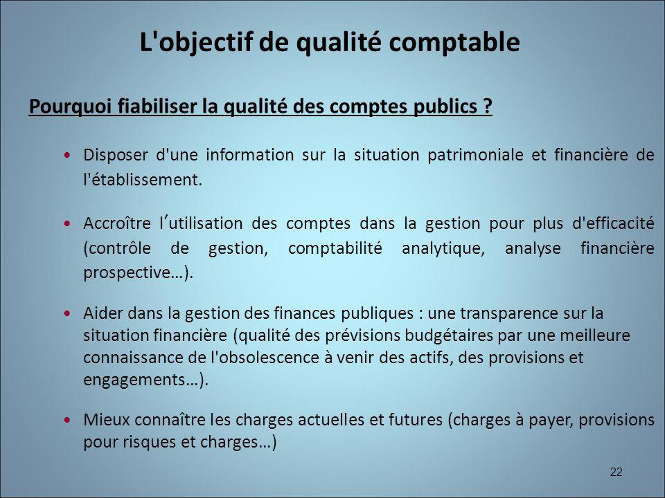 22 L'objectif de qualité comptable Pourquoi fiabiliser la qualité des comptes publics ? Disposer d'une information sur la situation patrimoniale et fi