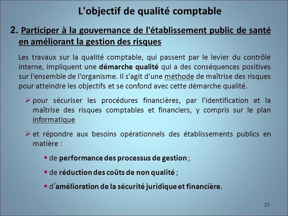 23 2. Participer à la gouvernance de l'établissement public de santé en améliorant la gestion des risques Les travaux sur la qualité comptable, qui pa