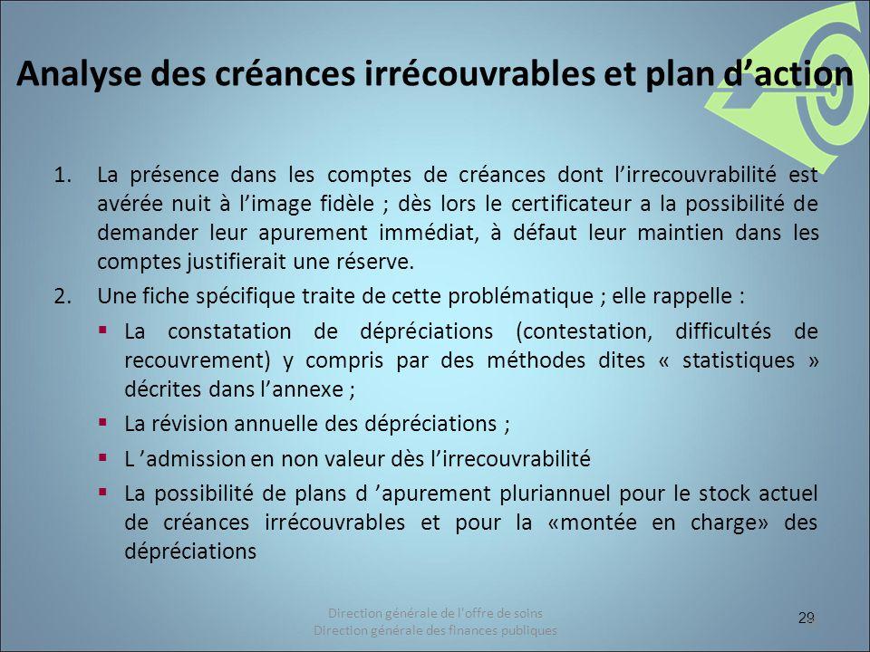 29 Analyse des créances irrécouvrables et plan daction 1.La présence dans les comptes de créances dont lirrecouvrabilité est avérée nuit à limage fidè