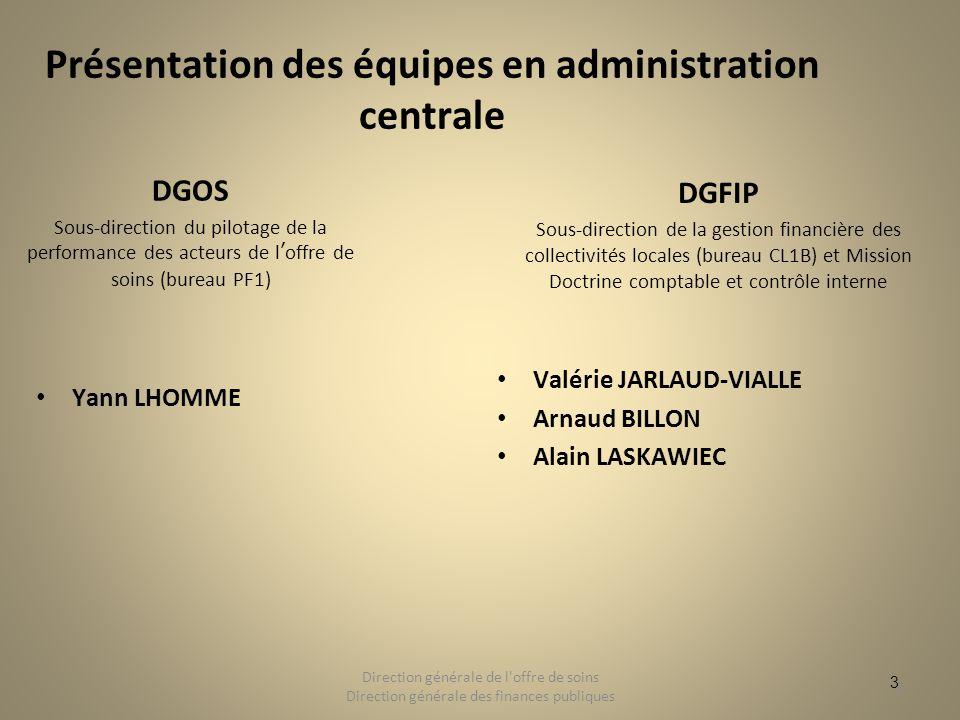 3 Présentation des équipes en administration centrale DGOS Sous-direction du pilotage de la performance des acteurs de loffre de soins (bureau PF1) Ya
