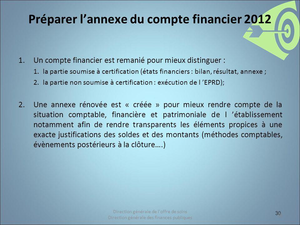 30 Préparer lannexe du compte financier 2012 1.Un compte financier est remanié pour mieux distinguer : 1.la partie soumise à certification (états fina
