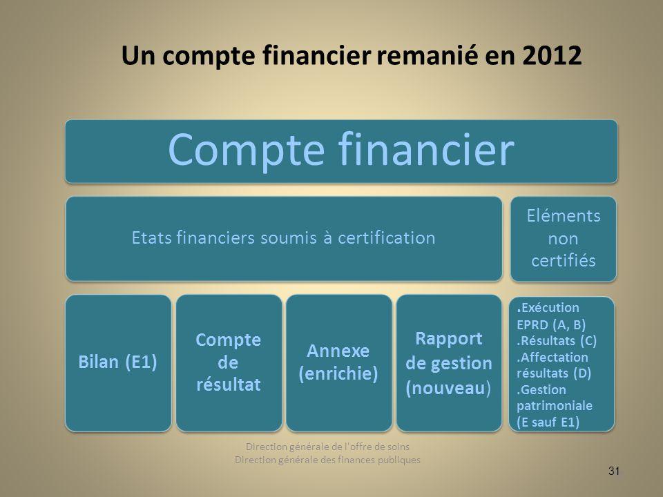 31 Un compte financier remanié en 2012 Compte financier Etats financiers soumis à certification Bilan (E1) Compte de résultat Annexe (enrichie) Rappor