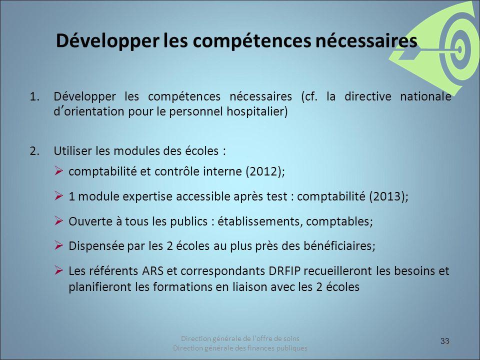 33 Développer les compétences nécessaires 1.Développer les compétences nécessaires (cf. la directive nationale dorientation pour le personnel hospital