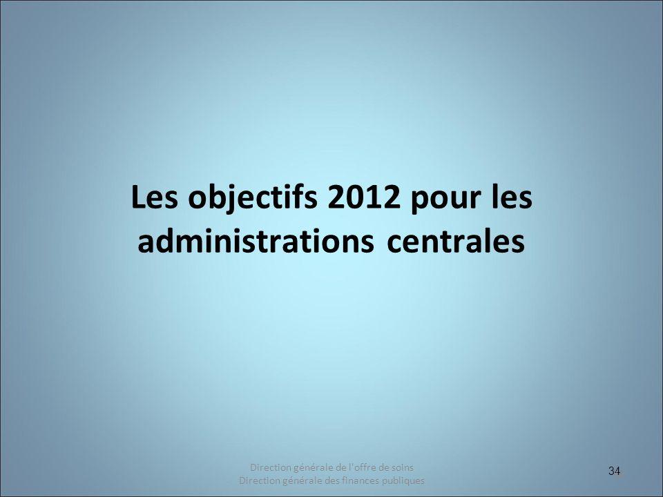 34 Les objectifs 2012 pour les administrations centrales 34 Direction générale de l'offre de soins Direction générale des finances publiques