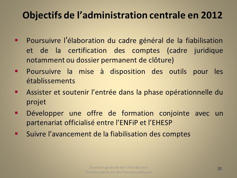 35 Objectifs de ladministration centrale en 2012 Poursuivre lélaboration du cadre général de la fiabilisation et de la certification des comptes (cadr