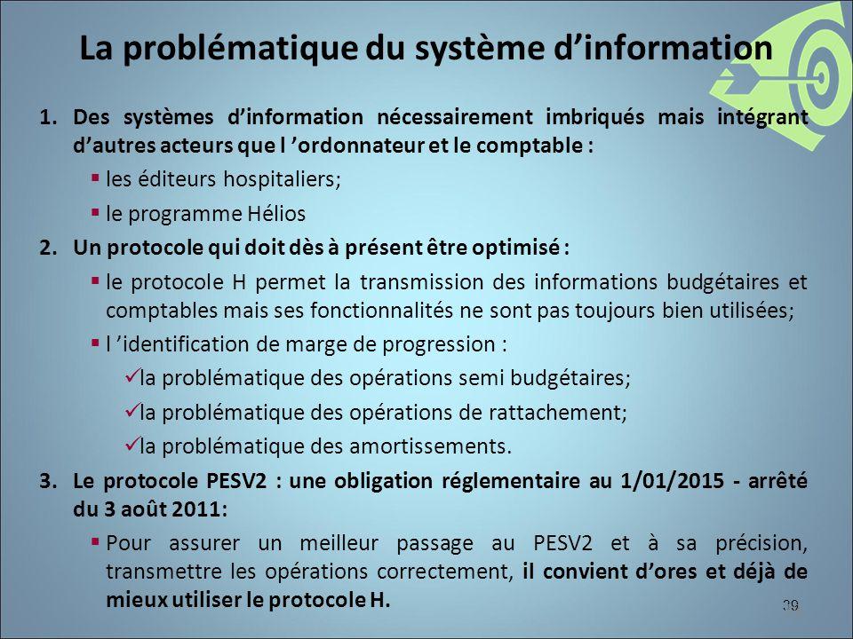 39 La problématique du système dinformation 1.Des systèmes dinformation nécessairement imbriqués mais intégrant dautres acteurs que l ordonnateur et l