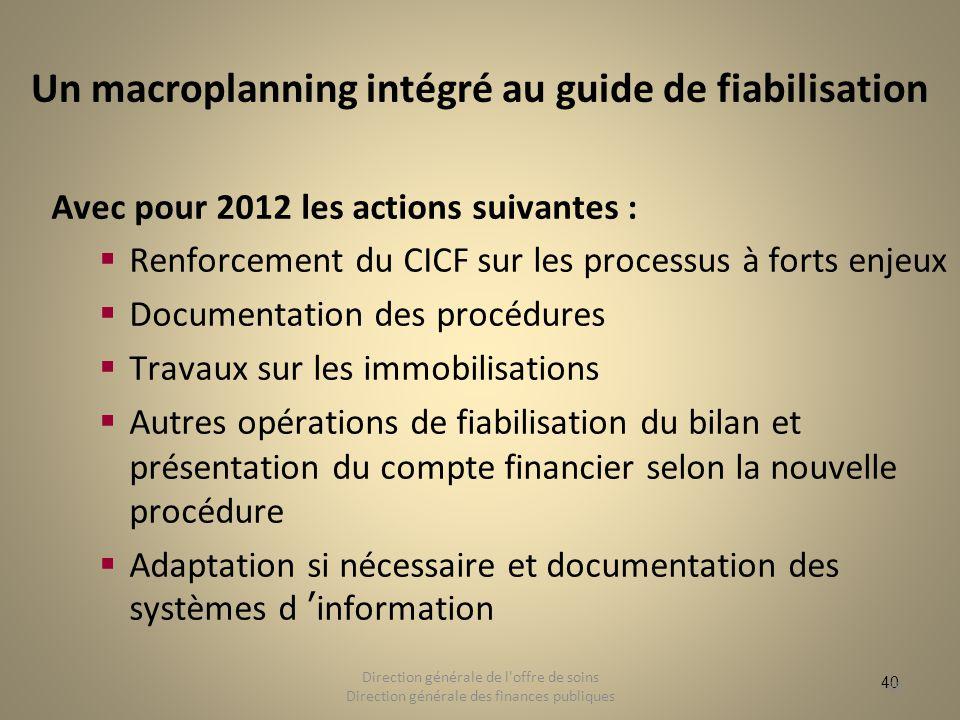 40 Un macroplanning intégré au guide de fiabilisation Avec pour 2012 les actions suivantes : Renforcement du CICF sur les processus à forts enjeux Doc