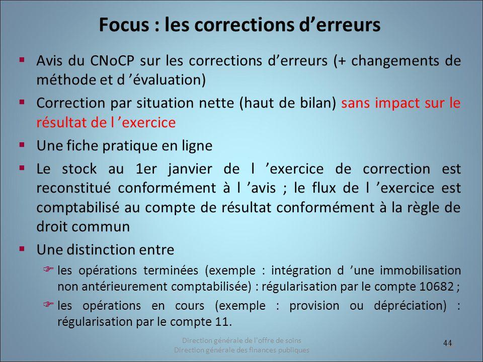 44 Focus : les corrections derreurs Avis du CNoCP sur les corrections derreurs (+ changements de méthode et d évaluation) Correction par situation net