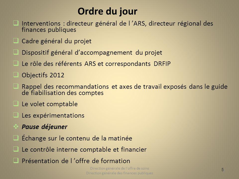 5 Ordre du jour Interventions : directeur général de l ARS, directeur régional des finances publiques Cadre général du projet Dispositif général dacco