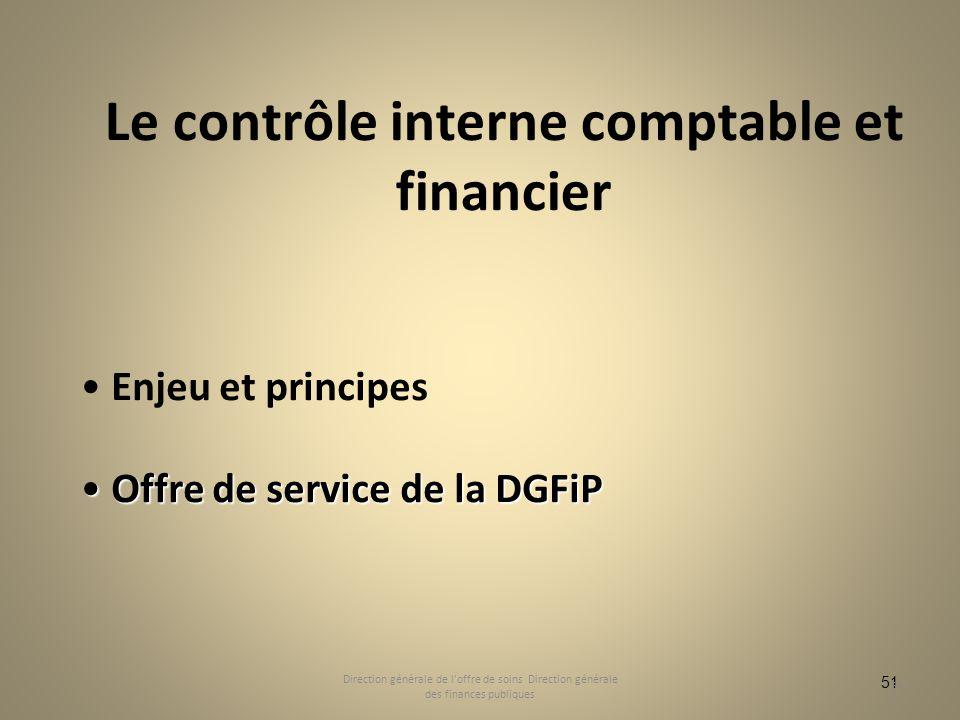 51 Le contrôle interne comptable et financier 51 Direction générale de l'offre de soins Direction générale des finances publiques Enjeu et principes O