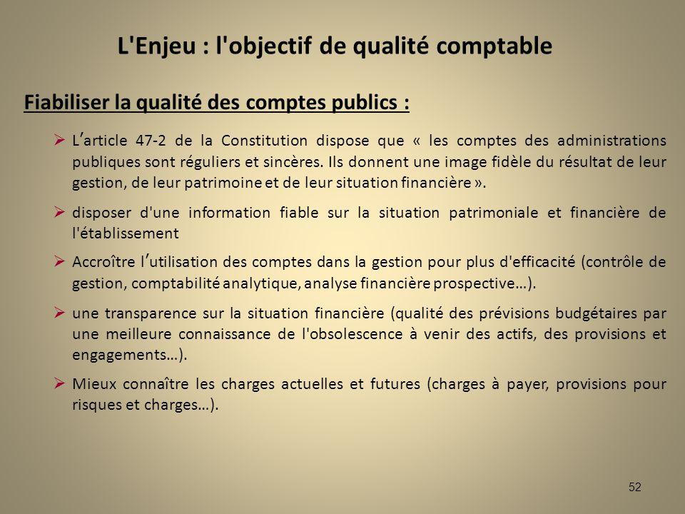 52 Fiabiliser la qualité des comptes publics : Larticle 47-2 de la Constitution dispose que « les comptes des administrations publiques sont réguliers