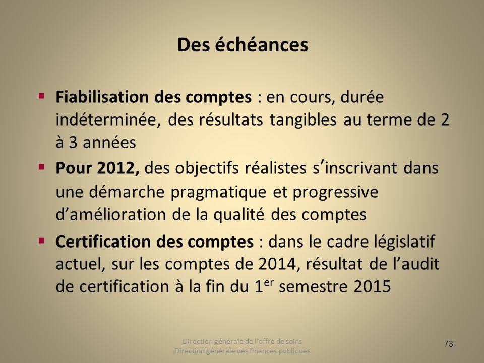 73 Des échéances Fiabilisation des comptes : en cours, durée indéterminée, des résultats tangibles au terme de 2 à 3 années Pour 2012, des objectifs r