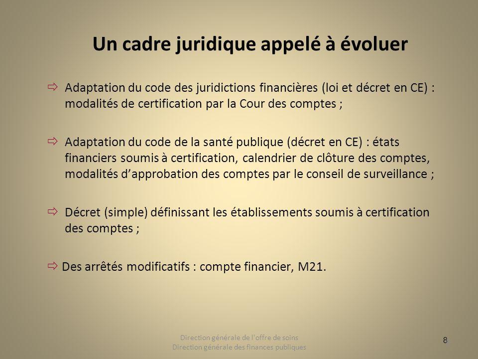 8 Un cadre juridique appelé à évoluer Adaptation du code des juridictions financières (loi et décret en CE) : modalités de certification par la Cour d