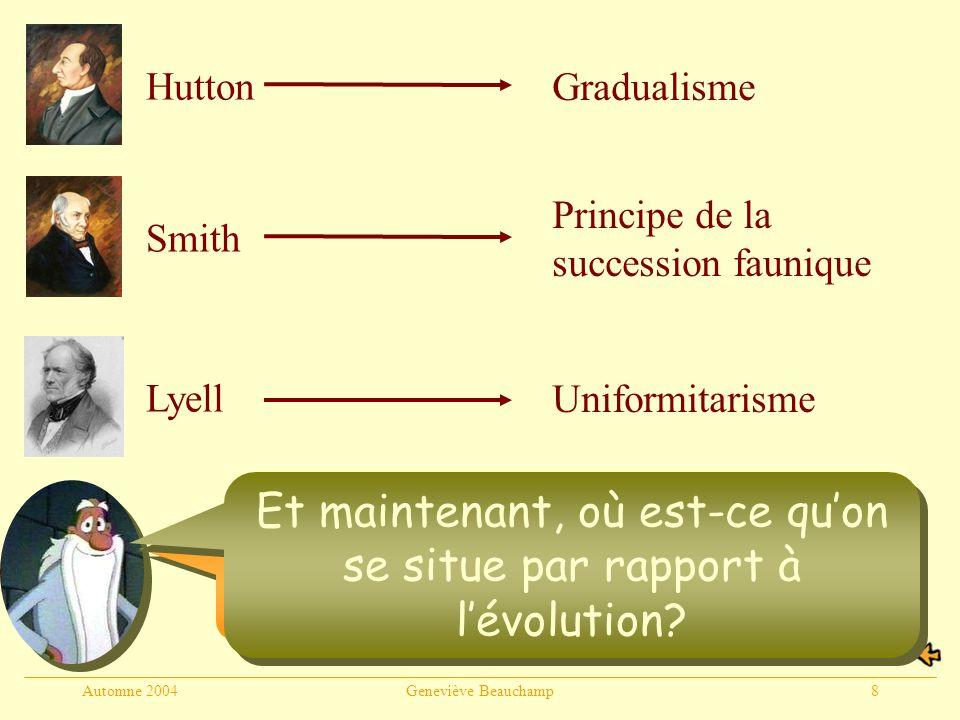 Automne 2004Geneviève Beauchamp9 Lamark (1809) Biologiste français A comparé les espèces actuelles aux formes fossiles Il fut le premier à défendre le concept dévolution Malheureusement pour lui, le mécanisme quil proposait était faux!